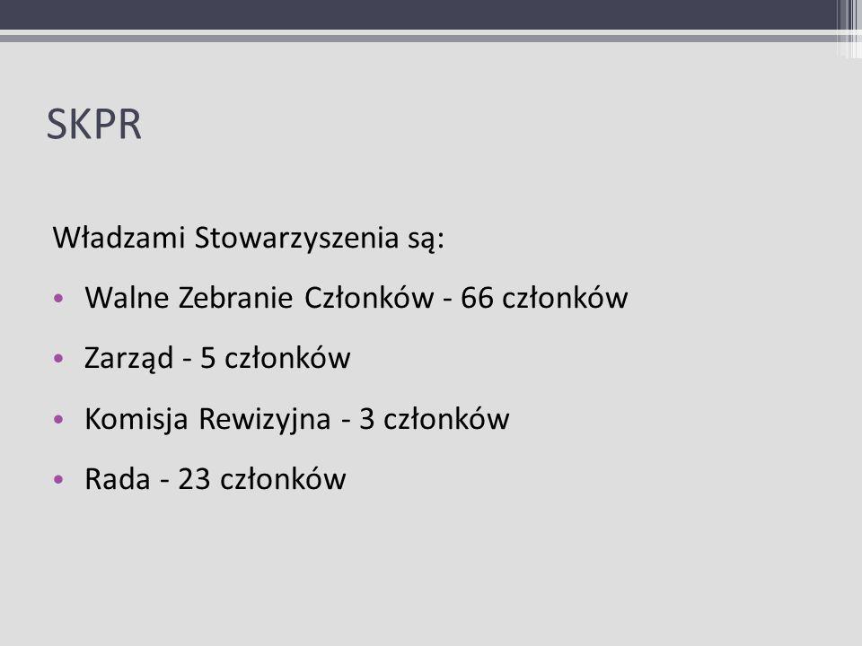 SKPR Władzami Stowarzyszenia są: Walne Zebranie Członków - 66 członków Zarząd - 5 członków Komisja Rewizyjna - 3 członków Rada - 23 członków