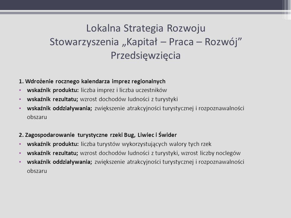 Lokalna Strategia Rozwoju Stowarzyszenia Kapitał – Praca – Rozwój Przedsięwzięcia 1. Wdrożenie rocznego kalendarza imprez regionalnych wskaźnik produk
