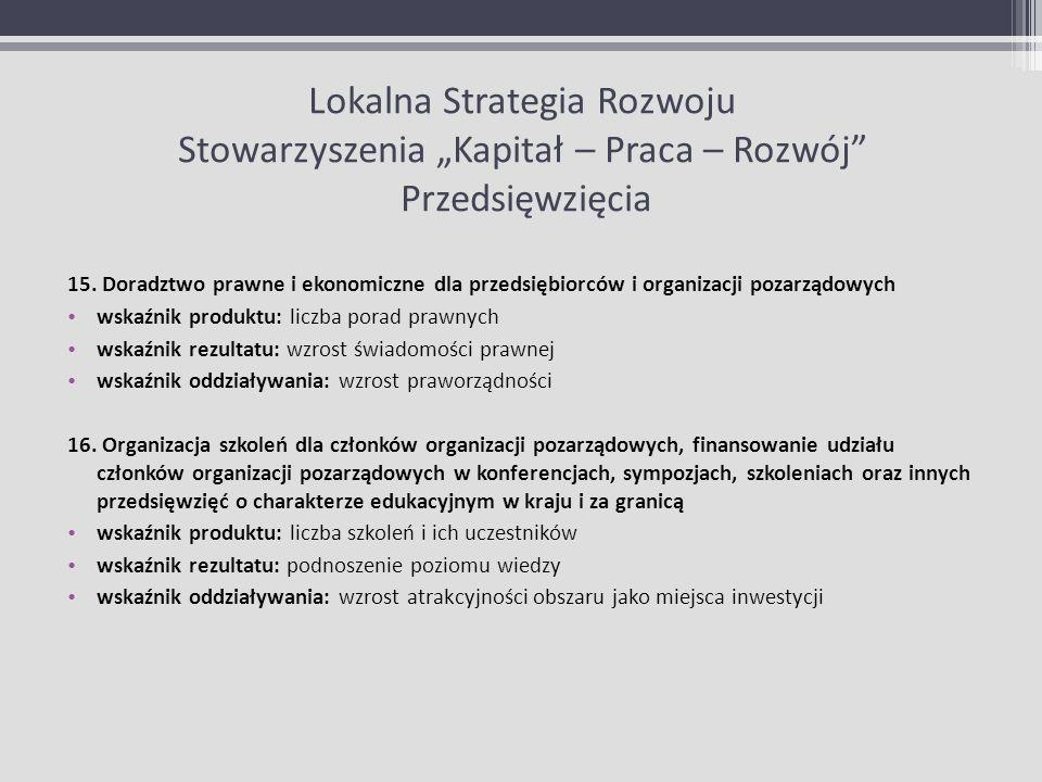 Lokalna Strategia Rozwoju Stowarzyszenia Kapitał – Praca – Rozwój Przedsięwzięcia 15. Doradztwo prawne i ekonomiczne dla przedsiębiorców i organizacji