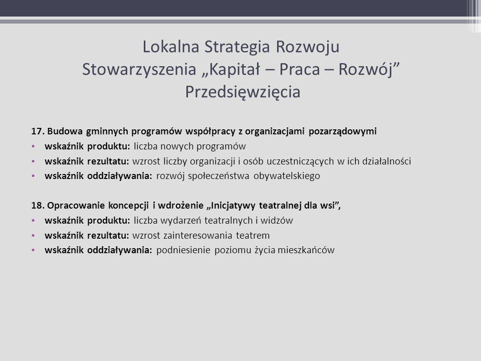 Lokalna Strategia Rozwoju Stowarzyszenia Kapitał – Praca – Rozwój Przedsięwzięcia 17. Budowa gminnych programów współpracy z organizacjami pozarządowy