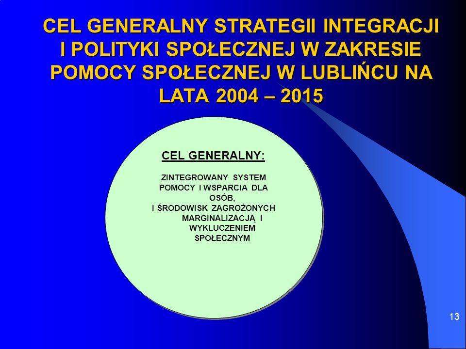 13 CEL GENERALNY STRATEGII INTEGRACJI I POLITYKI SPOŁECZNEJ W ZAKRESIE POMOCY SPOŁECZNEJ W LUBLIŃCU NA LATA 2004 – 2015 CEL GENERALNY: ZINTEGROWANY SY