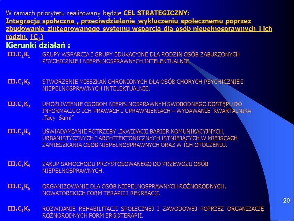 20 W ramach priorytetu realizowany będzie CEL STRATEGICZNY: Integracja społeczna, przeciwdziałanie wykluczeniu społecznemu poprzez zbudowanie zintegro