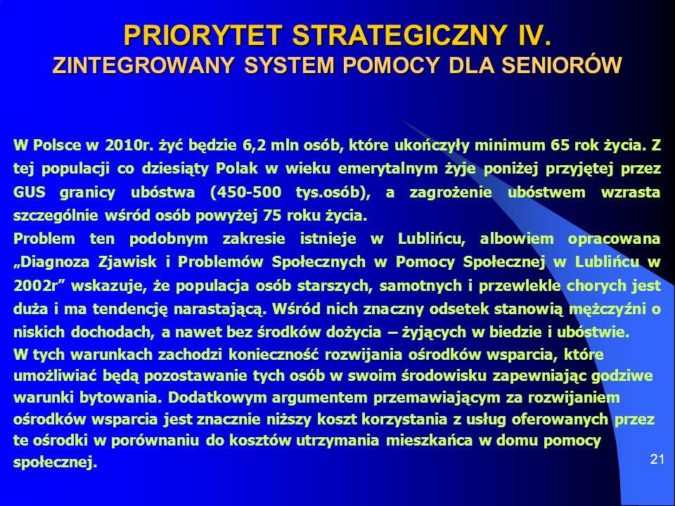 21 PRIORYTET STRATEGICZNY IV. ZINTEGROWANY SYSTEM POMOCY DLA SENIORÓW W Polsce w 2010r. żyć będzie 6,2 mln osób, które ukończyły minimum 65 rok życia.