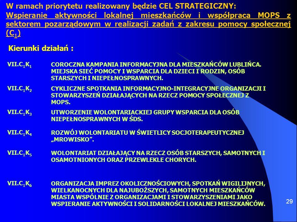 29 W ramach priorytetu realizowany będzie CEL STRATEGICZNY: Wspieranie aktywności lokalnej mieszkańców i współpraca MOPS z sektorem pozarządowym w rea
