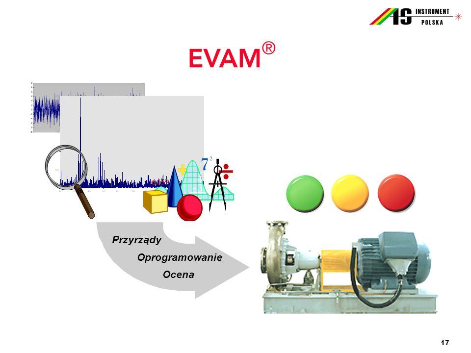 17 Przyrządy Oprogramowanie Ocena EVAM ®