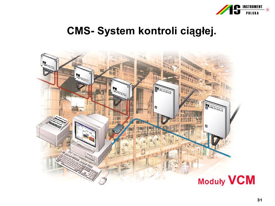 31 CMS- System kontroli ciągłej. Moduły VCM