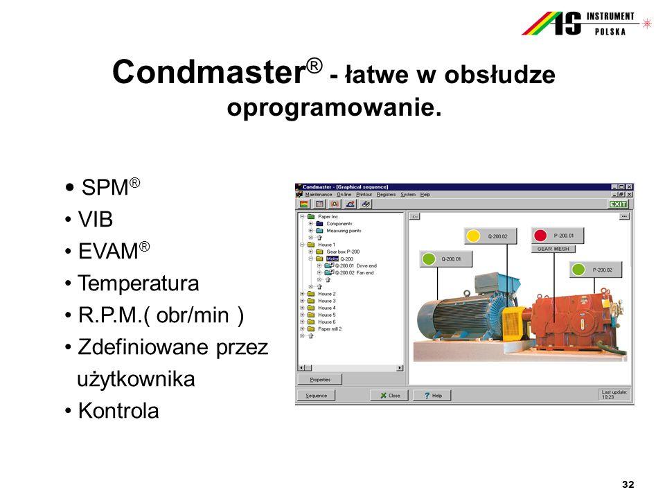 32 Condmaster ® - łatwe w obsłudze oprogramowanie. SPM ® VIB EVAM ® Temperatura R.P.M.( obr/min ) Zdefiniowane przez użytkownika Kontrola