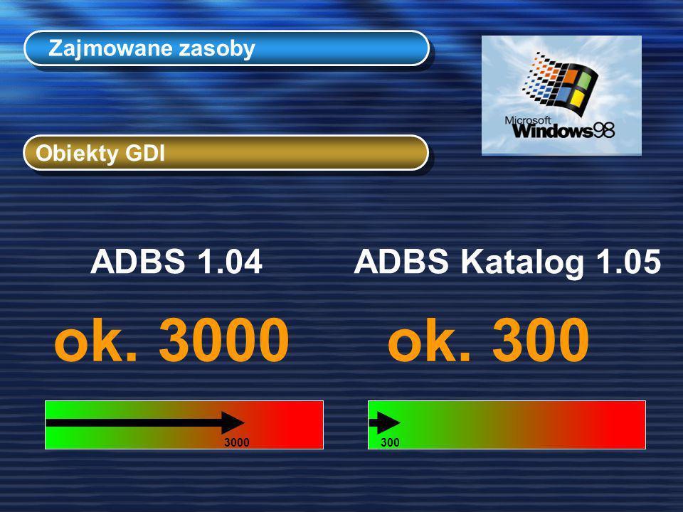 ok. 3000 Zajmowane zasoby Obiekty GDI ADBS 1.04ADBS Katalog 1.05 ok. 300 3000300