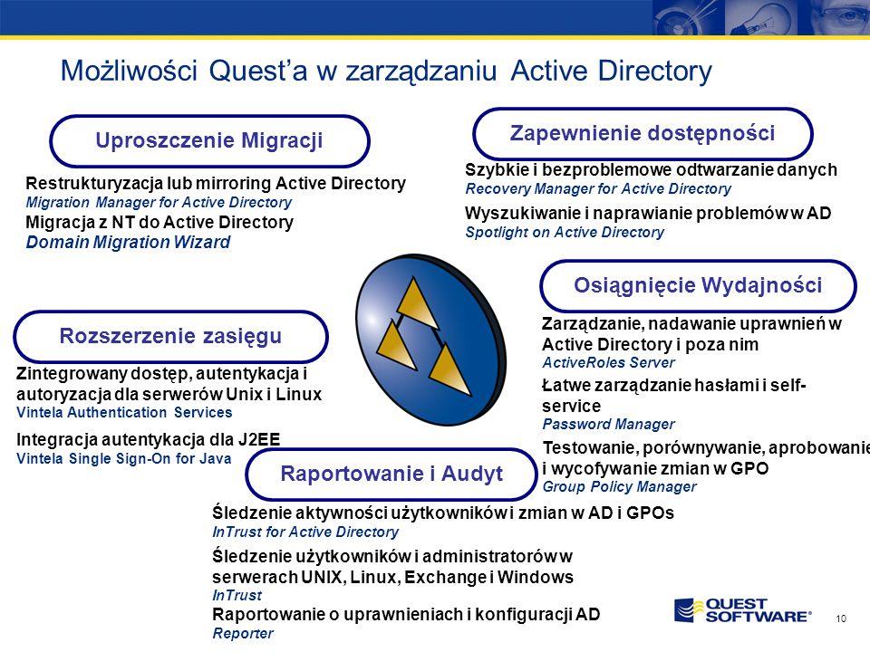9 Zarządzanie Active Directory przez narzędzia Questa Muszę mieć pewność że będę miał AD wdrożone i pracujące! Migration Raportowanie i Audyt Mam skal