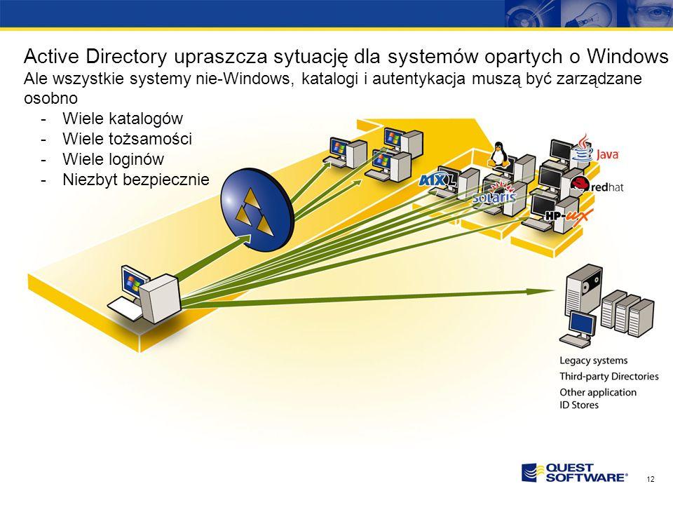 11 Sytuacja: W twoim środowisku znajdują się serwery z różnymi systemami operacyjnymi, jest wiele katalogów, miejsc przetrzymywania haseł i metod aute