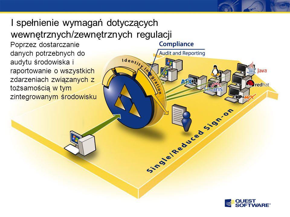 15 Wzmocnione bezpieczeństwo Poprzez zarządzanie hasłami dla wszystkich, zintegrowanych systemów
