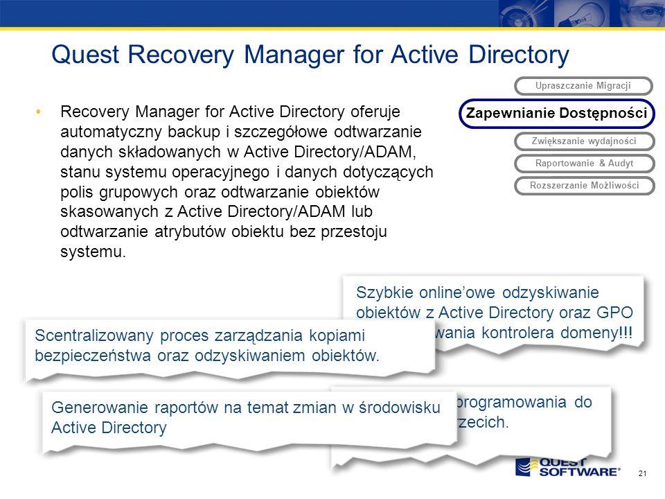 20 Nagroda w 2006r. Quest zmigrował do Active Directory ponad 30 milionów użytkowników– stanowi to ponad 25% rynku AD typu Enterprise! Najlepszy produ