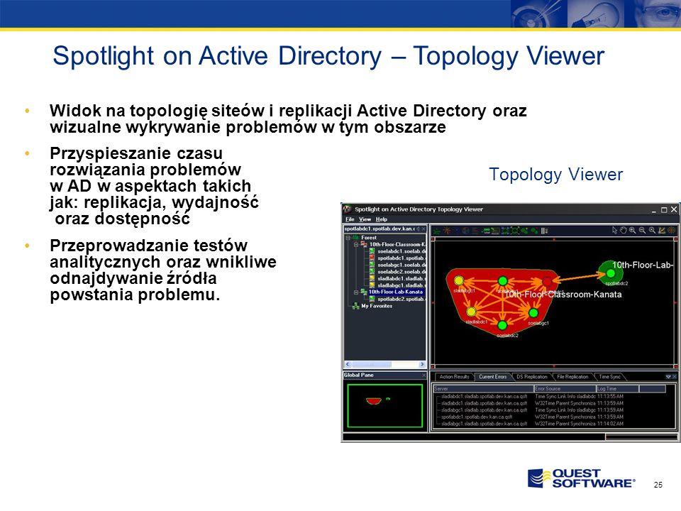 24 Spotlight on Active Directory - Schemat działania