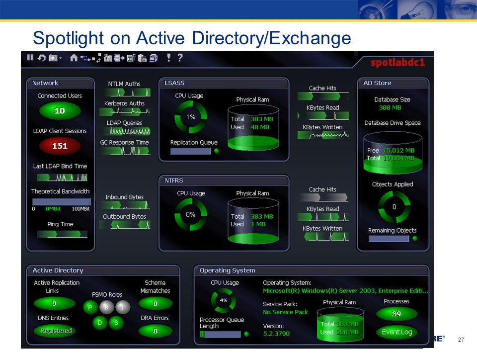 26 Graficzna reprezentacja przepływów danych pomiędzy siecią a różnymi procesami działającymi na kontrolerze domeny Diagnostic Console Spotlight on Ac
