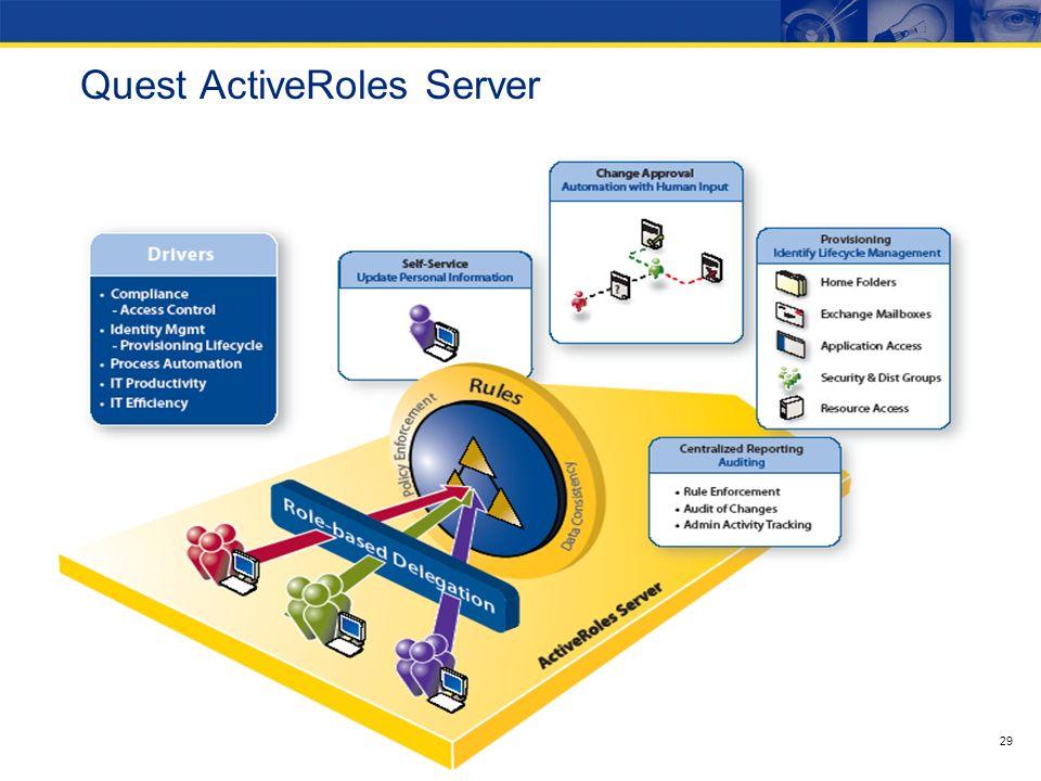 28 Quest ActiveRoles Server ActiveRoles Server oferuje praktyczny sposób na zautomatyzowany provisioning, użytkowników oraz administrację Active Direc