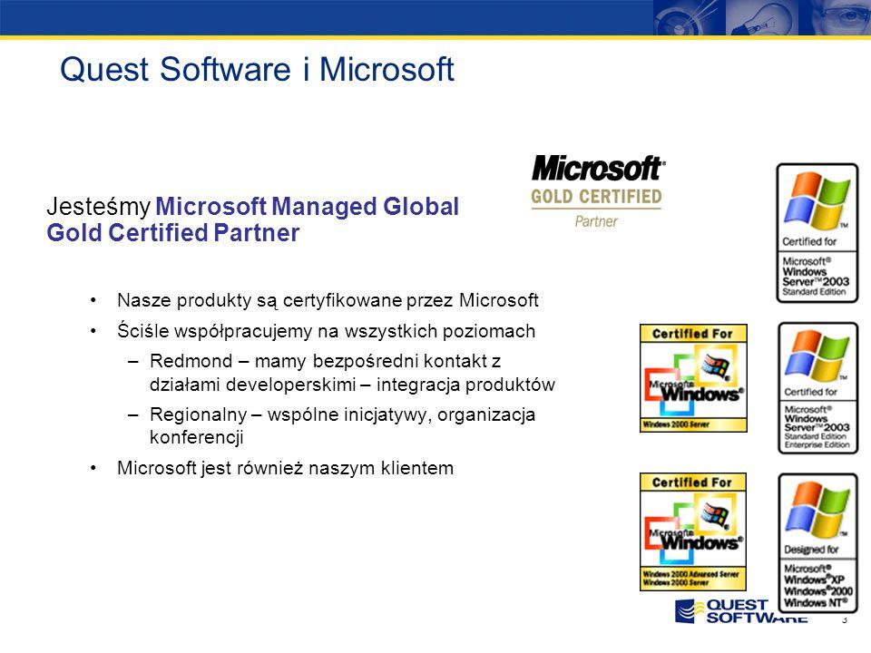 2 Quest Software i Microsoft