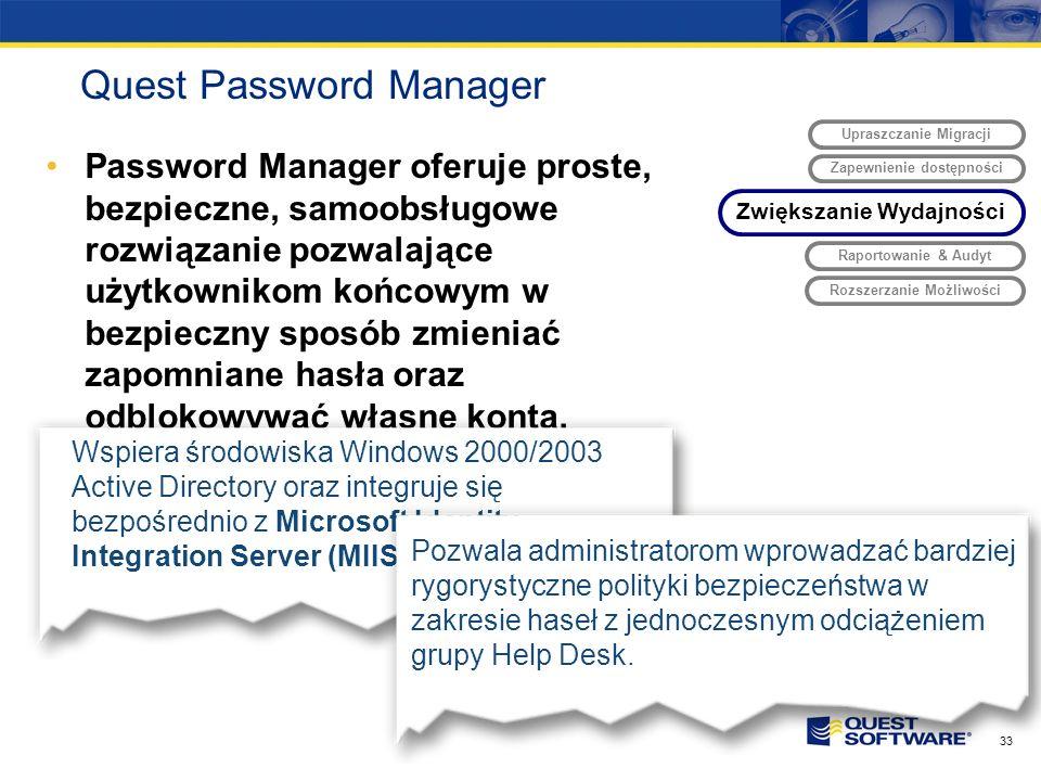 32 Raporty związane z Compliance System HR Nowy pracownik w firmie … SAP J2EE Provisioning użytkownika Integracja środowisk ? Group Policy Audyt deleg