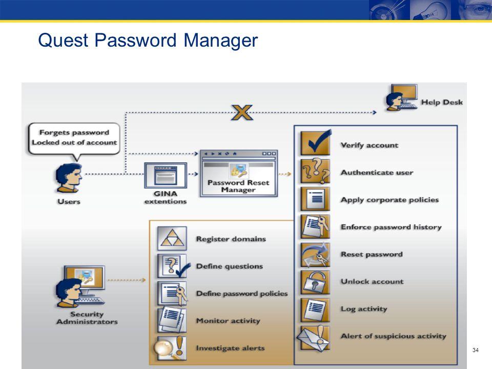 33 Password Manager oferuje proste, bezpieczne, samoobsługowe rozwiązanie pozwalające użytkownikom końcowym w bezpieczny sposób zmieniać zapomniane ha