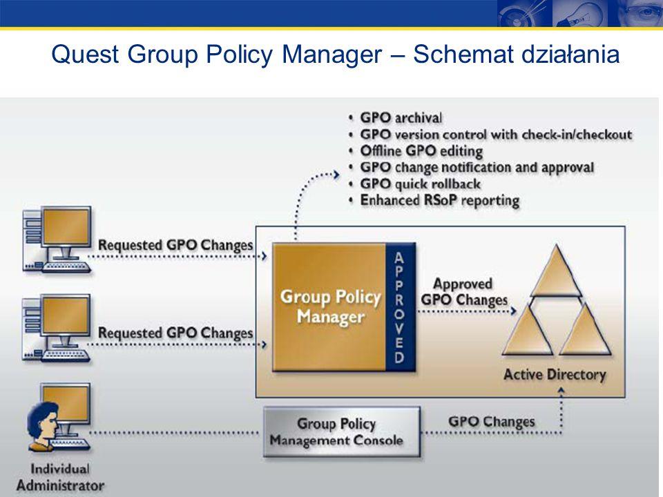 35 Quest Group Policy Manager Group Policy Manager służy do zarządzania obiektami polis grupowych (GPO) w środowisku AD. Umożliwiające offlineowe edyt