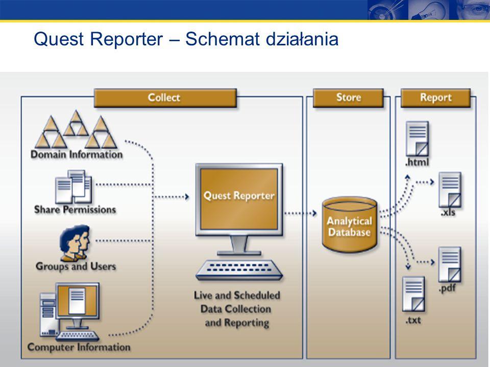 37 Quest Reporter Reporter dostarcza mechanizmy pozwalające audytować zmiany konfiguracyjne infrastruktury Windows oraz AD Raportowanie i Audyt Zwięks