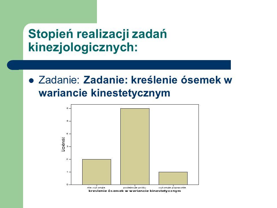 Stopień realizacji zadań kinezjologicznych: Zadanie: Zadanie: kreślenie ósemek w wariancie kinestetycznym