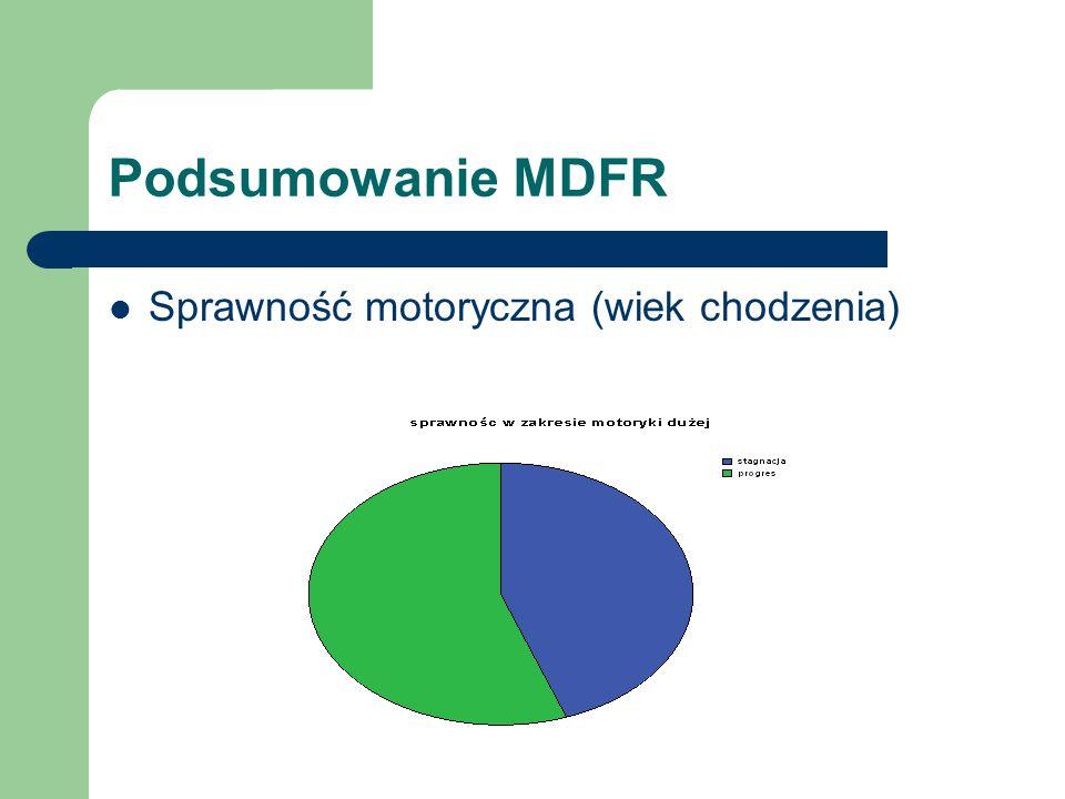 Podsumowanie MDFR Sprawność motoryczna (wiek chodzenia)