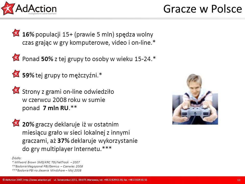 Gracze w Polsce 13 © AdAction 2007, http://www.adaction.pl/ ul. Senatorska 13/15, 00-075 Warszawa, tel. +48 22 829 65 38, fax. +48 22 829 65 55 Źródła