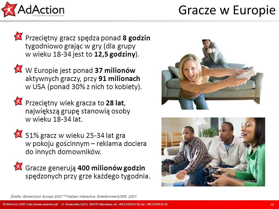 Gracze w Europie 14 © AdAction 2007, http://www.adaction.pl/ ul. Senatorska 13/15, 00-075 Warszawa, tel. +48 22 829 65 38, fax. +48 22 829 65 55 Źródł