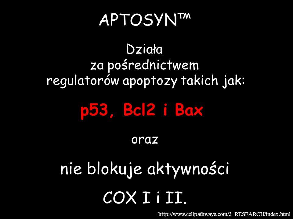 APTOSYN Działa za pośrednictwem regulatorów apoptozy takich jak: p53, Bcl2 i Bax oraz nie blokuje aktywności COX I i II. http://www.cellpathways.com/3