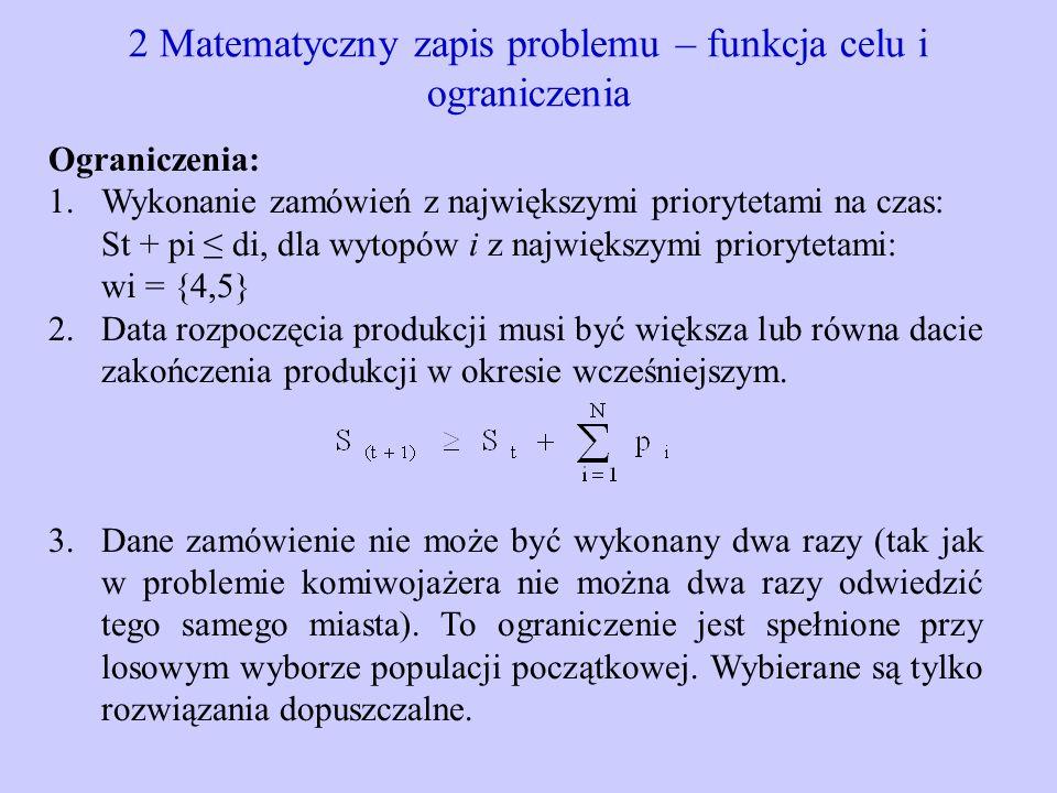 2 Matematyczny zapis problemu – funkcja celu i ograniczenia Ograniczenia: 1.Wykonanie zamówień z największymi priorytetami na czas: St + pi di, dla wy