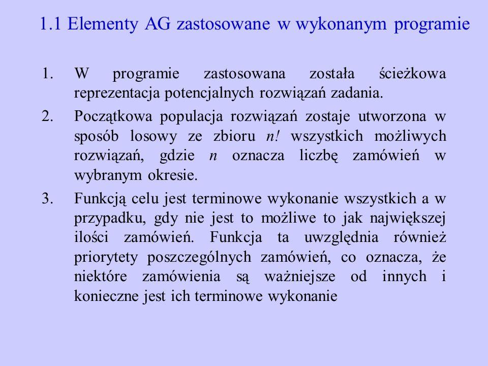 1.1 Elementy AG zastosowane w wykonanym programie 1.W programie zastosowana została ścieżkowa reprezentacja potencjalnych rozwiązań zadania. 2.Początk
