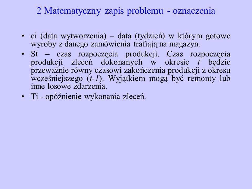 2 Matematyczny zapis problemu - oznaczenia ci (data wytworzenia) – data (tydzień) w którym gotowe wyroby z danego zamówienia trafiają na magazyn. St –