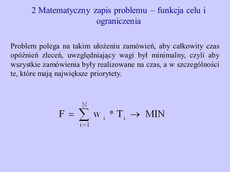2 Matematyczny zapis problemu – funkcja celu i ograniczenia Problem polega na takim ułożeniu zamówień, aby całkowity czas opóźnień zleceń, uwzględniaj