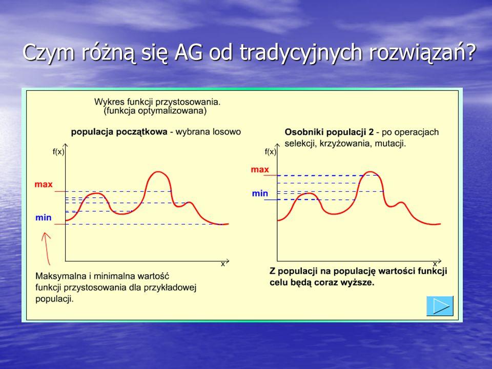 Czym różną się AG od tradycyjnych rozwiązań?