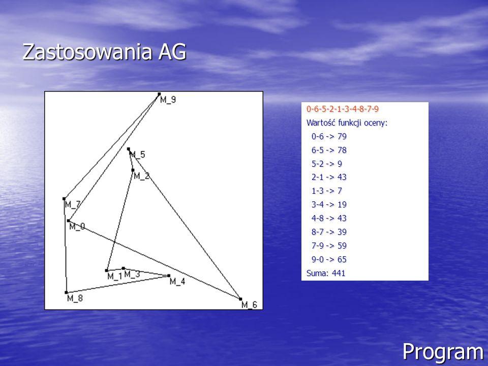 Zastosowania AG 0-6-5-2-1-3-4-8-7-9 Wartość funkcji oceny: 0-6 -> 79 0-6 -> 79 6-5 -> 78 6-5 -> 78 5-2 -> 9 5-2 -> 9 2-1 -> 43 2-1 -> 43 1-3 -> 7 1-3
