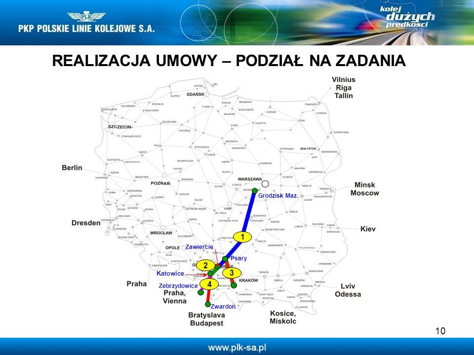 www.plk-sa.pl REALIZACJA UMOWY – PODZIAŁ NA ZADANIA 1 2 Psary Grodzisk Maz. Zwardoń Zebrzydowice Zawiercie Katowice 3 4 10