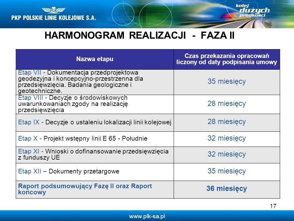 www.plk-sa.pl 17 Nazwa etapu Czas przekazania opracowań liczony od daty podpisania umowy Etap VII - Dokumentacja przedprojektowa geodezyjna i koncepcy