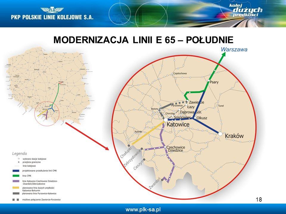 www.plk-sa.pl 18 MODERNIZACJA LINII E 65 – POŁUDNIE