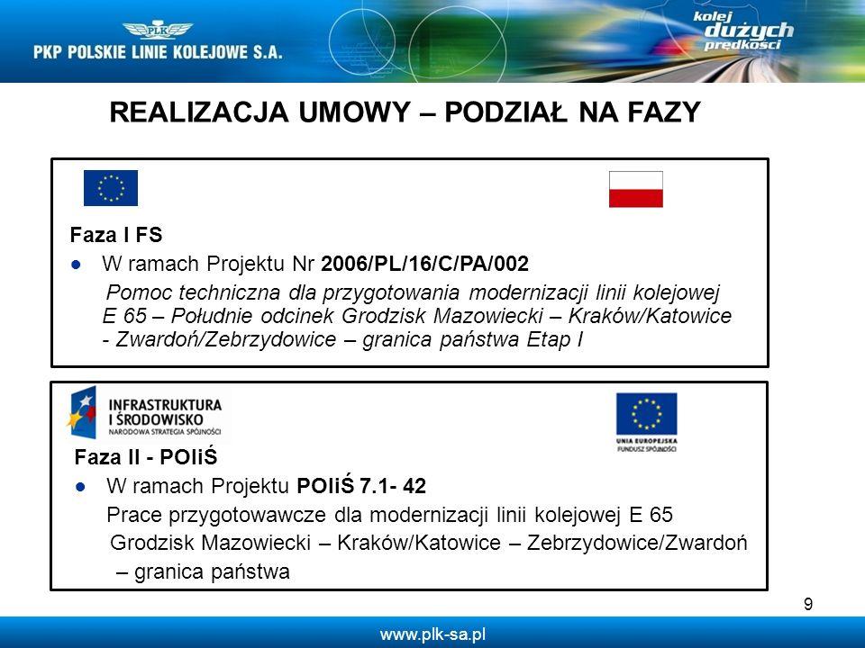 www.plk-sa.pl 9 Faza I FS W ramach Projektu Nr 2006/PL/16/C/PA/002 Pomoc techniczna dla przygotowania modernizacji linii kolejowej E 65 – Południe odc