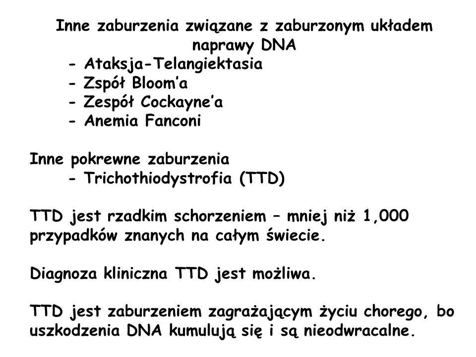 Inne zaburzenia związane z zaburzonym układem naprawy DNA - Ataksja-Telangiektasia - Zspół Blooma - Zespół Cockaynea - Anemia Fanconi Inne pokrewne za