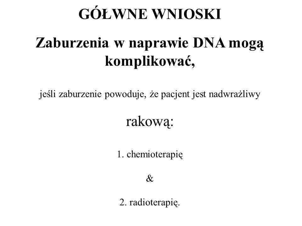 Zaburzenia w naprawie DNA mogą komplikować, jeśli zaburzenie powoduje, że pacjent jest nadwrażliwy rakową: 1. chemioterapię & 2. radioterapię. GÓŁWNE