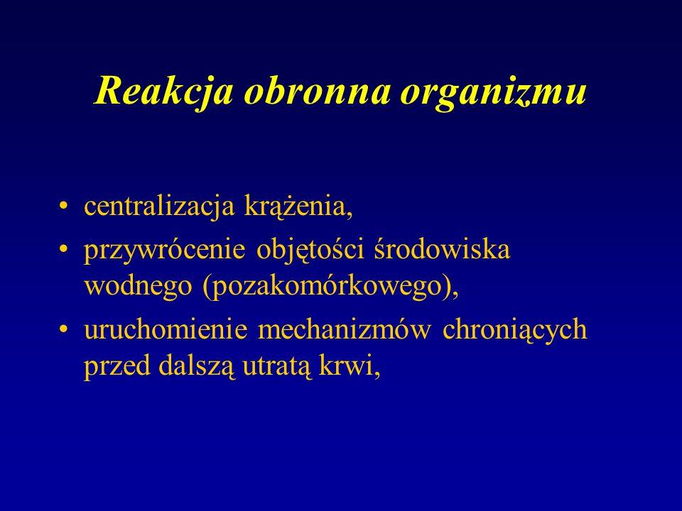 Reakcja obronna organizmu centralizacja krążenia, przywrócenie objętości środowiska wodnego (pozakomórkowego), uruchomienie mechanizmów chroniących pr