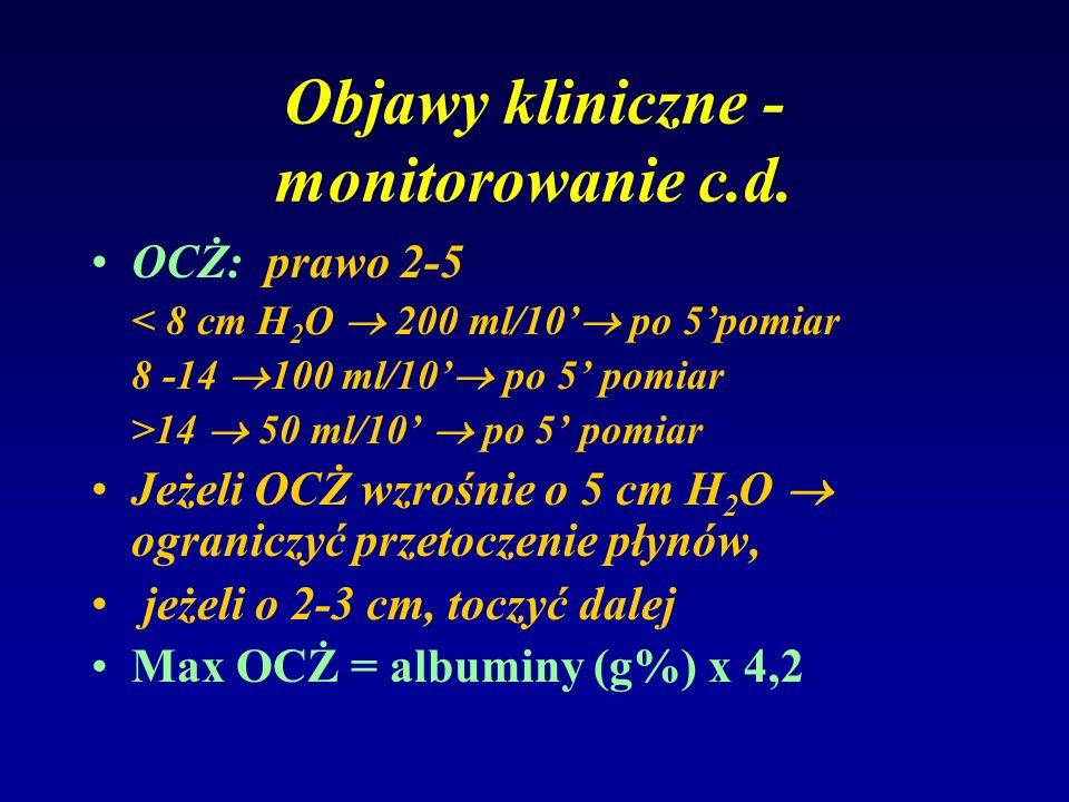 Objawy kliniczne - monitorowanie c.d. OCŻ: prawo 2-5 < 8 cm H 2 O 200 ml/10 po 5pomiar 8 -14 100 ml/10 po 5 pomiar >14 50 ml/10 po 5 pomiar Jeżeli OCŻ