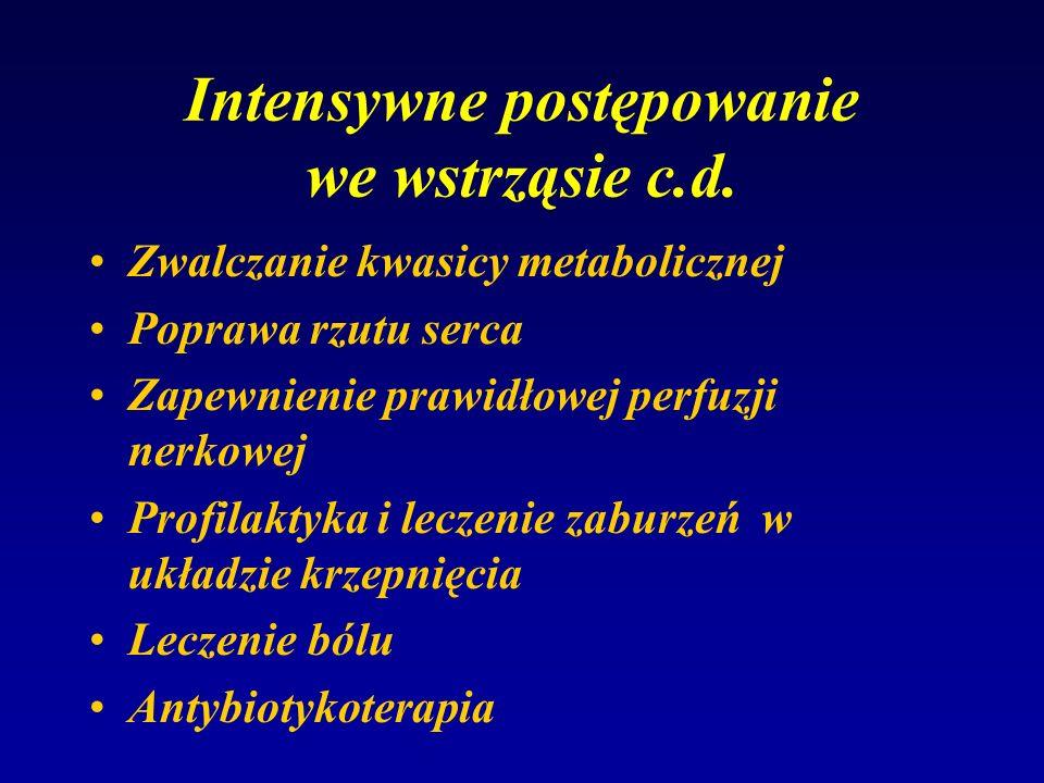 Intensywne postępowanie we wstrząsie c.d. Zwalczanie kwasicy metabolicznej Poprawa rzutu serca Zapewnienie prawidłowej perfuzji nerkowej Profilaktyka