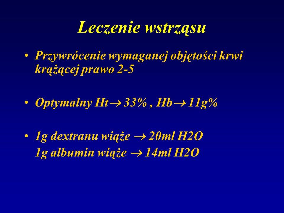 Leczenie wstrząsu Przywrócenie wymaganej objętości krwi krążącej prawo 2-5 Optymalny Ht 33%, Hb 11g% 1g dextranu wiąże 20ml H2O 1g albumin wiąże 14ml