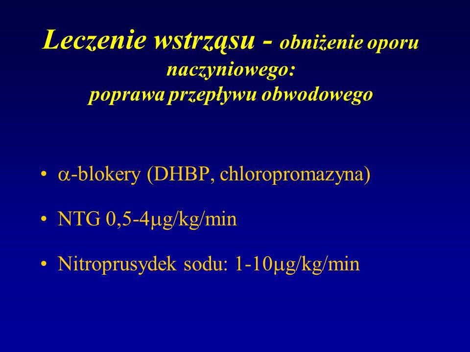 Leczenie wstrząsu - obniżenie oporu naczyniowego: poprawa przepływu obwodowego -blokery (DHBP, chloropromazyna) NTG 0,5-4 g/kg/min Nitroprusydek sodu: