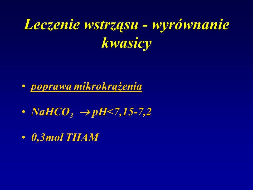 Leczenie wstrząsu - wyrównanie kwasicy poprawa mikrokrążenia NaHCO 3 pH<7,15-7,2 0,3mol THAM