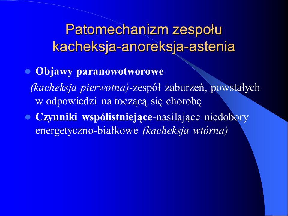 Patomechanizm zespołu kacheksja-anoreksja-astenia Objawy paranowotworowe (kacheksja pierwotna)-zespół zaburzeń, powstałych w odpowiedzi na toczącą się chorobę Czynniki współistniejące-nasilające niedobory energetyczno-białkowe (kacheksja wtórna)