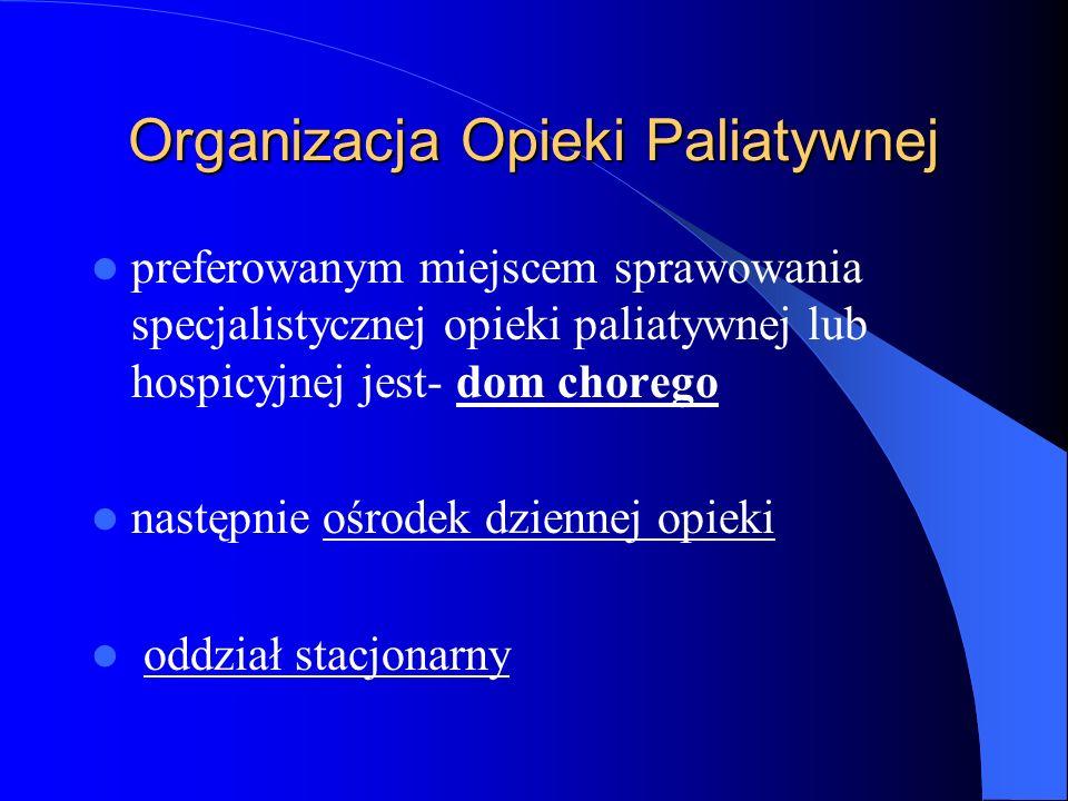 Organizacja Opieki Paliatywnej preferowanym miejscem sprawowania specjalistycznej opieki paliatywnej lub hospicyjnej jest- dom chorego następnie ośrodek dziennej opieki oddział stacjonarny