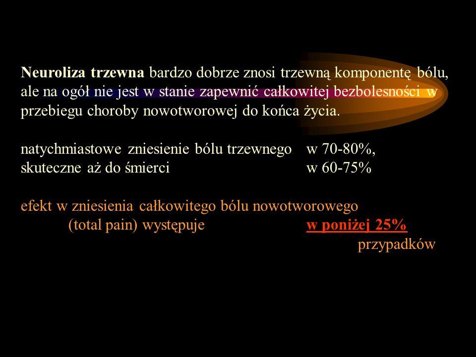 Neuroliza trzewna bardzo dobrze znosi trzewną komponentę bólu, ale na ogół nie jest w stanie zapewnić całkowitej bezbolesności w przebiegu choroby now